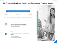 Our Process In Employee Training And Development Proposal Contd Ppt PowerPoint Presentation Professional Elements