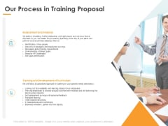 Our Process In Training Proposal Ppt PowerPoint Presentation Layouts Information