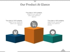 Our Product At Glance Ppt PowerPoint Presentation Styles Visuals