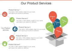 Our Product Services Ppt PowerPoint Presentation Layouts Objects