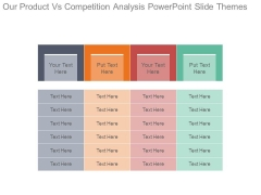 Our Product Vs Competition Analysis Powerpoint Slide Themes