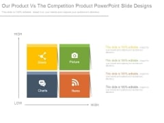 Our Product Vs The Competition Product Powerpoint Slide Designs
