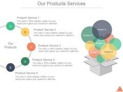 Our Products Services Ppt PowerPoint Presentation Influencers