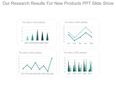 Our Research Results For New Products Ppt Slide Show