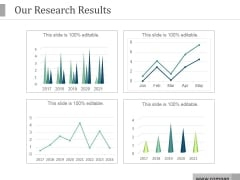Our Research Results Ppt PowerPoint Presentation Model