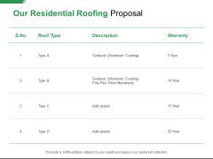 Our Residential Roofing Proposal Ppt PowerPoint Presentation Styles Summary