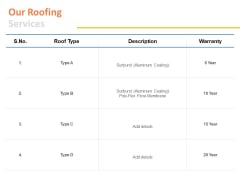 Our Roofing Services Warranty Ppt PowerPoint Presentation Model Background