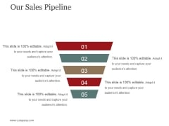 Our Sales Pipeline Ppt PowerPoint Presentation File Example File