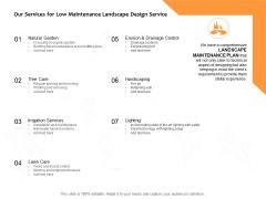 Our Services For Low Maintenance Landscape Design Service Ppt PowerPoint Presentation Show Images