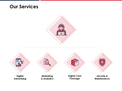 Our Services Ppt PowerPoint Presentation Gallery Elements
