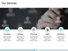 Our Services Ppt PowerPoint Presentation Infographics Picture