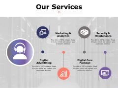 Our Services Ppt PowerPoint Presentation Layouts Shapes