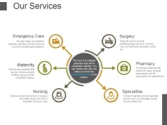 Our Services Template 1 Ppt PowerPoint Presentation Portfolio Styles