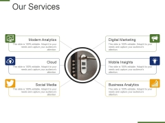 Our Services Template 3 Ppt PowerPoint Presentation Layouts Model