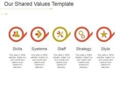 Our Shared Values Ppt PowerPoint Presentation Model Vector