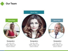 Our Team Communication Planning Ppt PowerPoint Presentation Layouts Vector