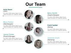 Our Team Communication Ppt PowerPoint Presentation Slides Background