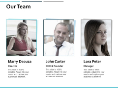 Our Team Communication Ppt PowerPoint Presentation Styles Introduction