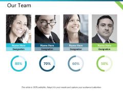 Our Team Distribution Plan Ppt PowerPoint Presentation Infographics Portrait