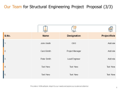 Our Team For Structural Engineering Project Proposal Project Ppt Model Topics PDF