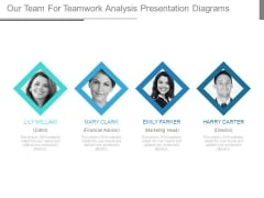 Our Team For Teamwork Analysis Presentation Diagrams