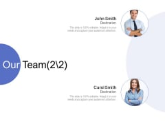 Our Team Introduction Ppt PowerPoint Presentation Styles Format