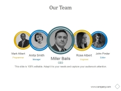 Our Team Ppt PowerPoint Presentation Example 2015