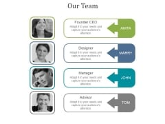 Our Team Ppt PowerPoint Presentation Samples