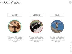 Our Vision Ppt PowerPoint Presentation Deck