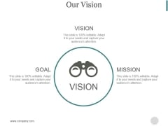 Our Vision Ppt PowerPoint Presentation Designs