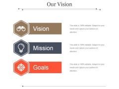 Our Vision Ppt PowerPoint Presentation Examples