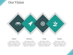 Our Vision Ppt PowerPoint Presentation Icon Slide