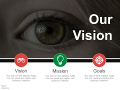Our Vision Ppt PowerPoint Presentation Layouts Gallery