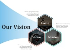 Our Vision Ppt PowerPoint Presentation Layouts Professional