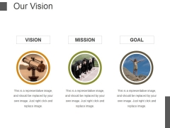 Our Vision Template 1 Ppt PowerPoint Presentation Professional Images