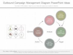 Outbound Campaign Management Diagram Powerpoint Ideas
