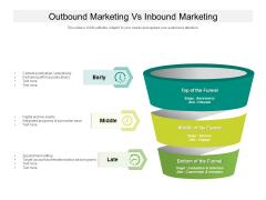 Outbound Marketing Vs Inbound Marketing Ppt PowerPoint Presentation Infographic Template Portfolio PDF