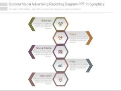 Outdoor Media Advertising Reporting Diagram Ppt Infographics