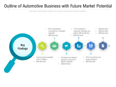 Outline Of Automotive Business With Future Market Potential Ppt PowerPoint Presentation Gallery Inspiration PDF