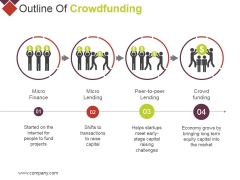Outline Of Crowdfunding Ppt PowerPoint Presentation Slides Portrait