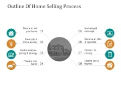 Outline Of Home Selling Process Ppt PowerPoint Presentation Design Ideas