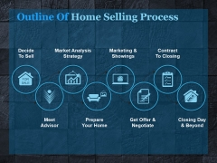 Outline Of Home Selling Process Ppt PowerPoint Presentation Samples