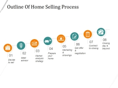 Outline Of Home Selling Process Ppt PowerPoint Presentation Shapes