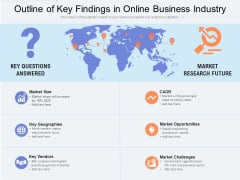Outline Of Key Findings In Online Business Industry Ppt PowerPoint Presentation Slides Diagrams PDF