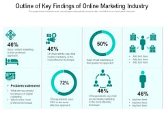Outline Of Key Findings Of Online Marketing Industry Ppt PowerPoint Presentation Gallery Example PDF