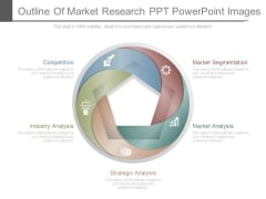 Outline Of Market Research Ppt Powerpoint Images