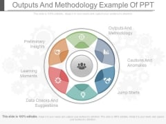 Outputs And Methodology Example Of Ppt