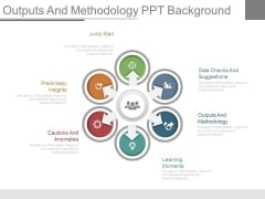 Outputs And Methodology Ppt Background