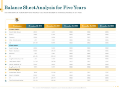 Outsource Bookkeeping Service Manage Financial Transactions Balance Sheet Analysis For Five Years Template PDF
