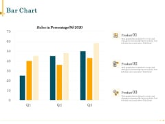 Outsource Bookkeeping Service Manage Financial Transactions Bar Chart Inspiration PDF